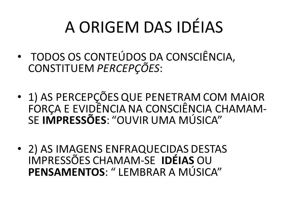 A ORIGEM DAS IDÉIAS TODOS OS CONTEÚDOS DA CONSCIÊNCIA, CONSTITUEM PERCEPÇÕES: