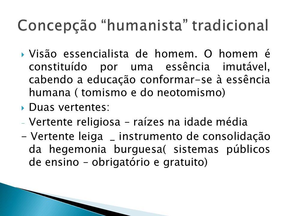 Concepção humanista tradicional