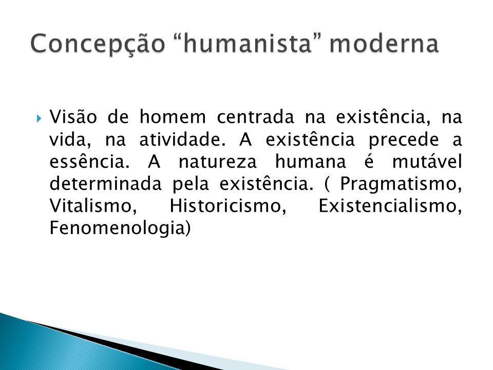 Concepção humanista moderna