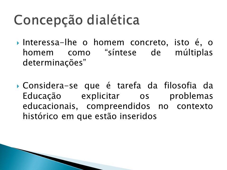 Concepção dialética Interessa-lhe o homem concreto, isto é, o homem como síntese de múltiplas determinações