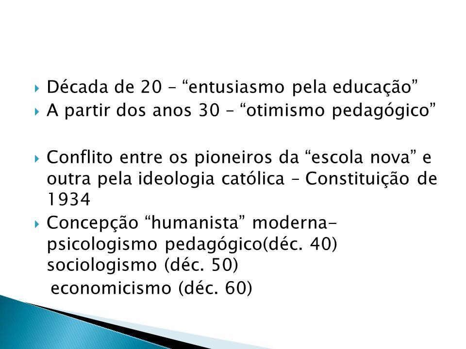Década de 20 – entusiasmo pela educação