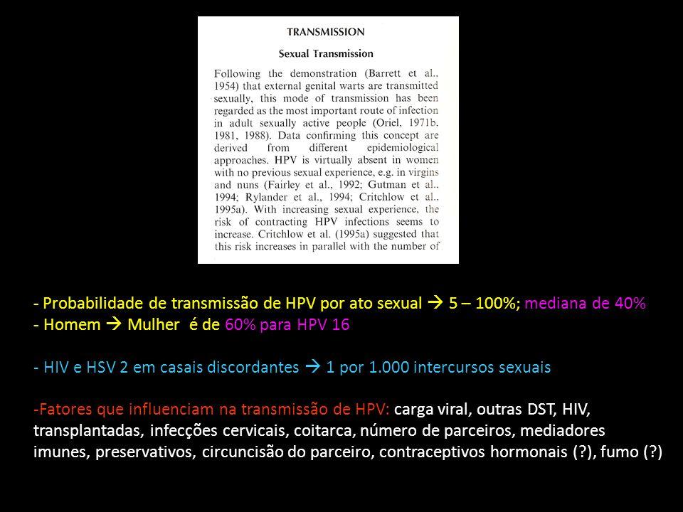 - Probabilidade de transmissão de HPV por ato sexual  5 – 100%; mediana de 40%