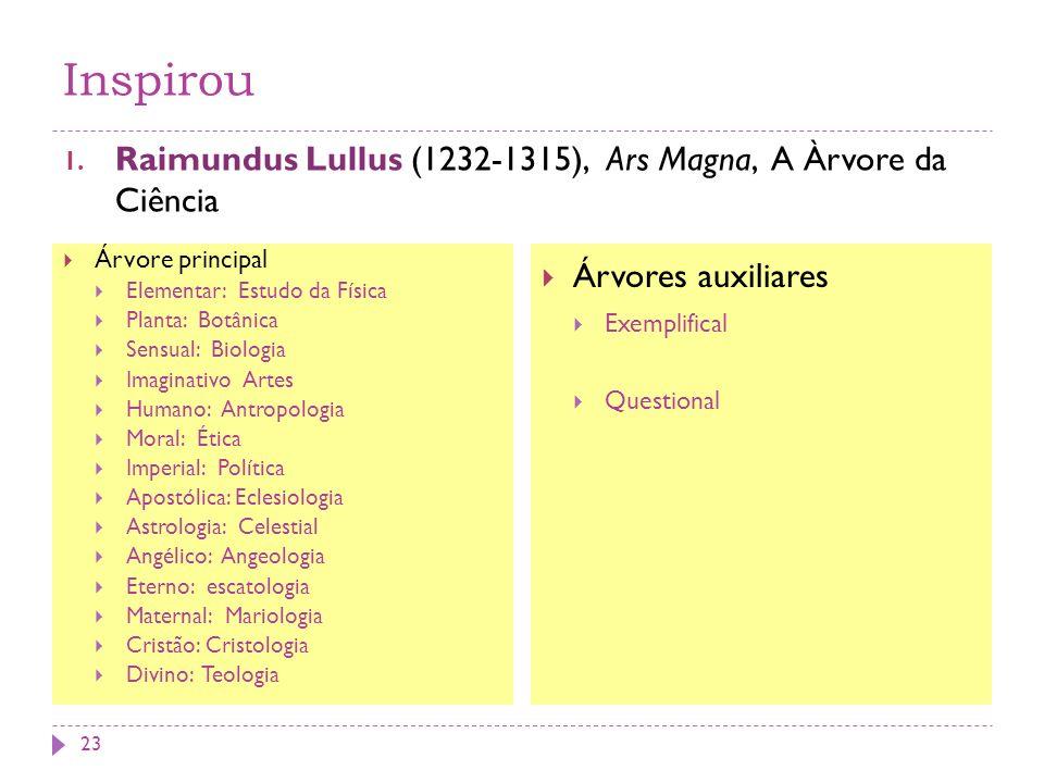Inspirou Raimundus Lullus (1232-1315), Ars Magna, A Àrvore da Ciência