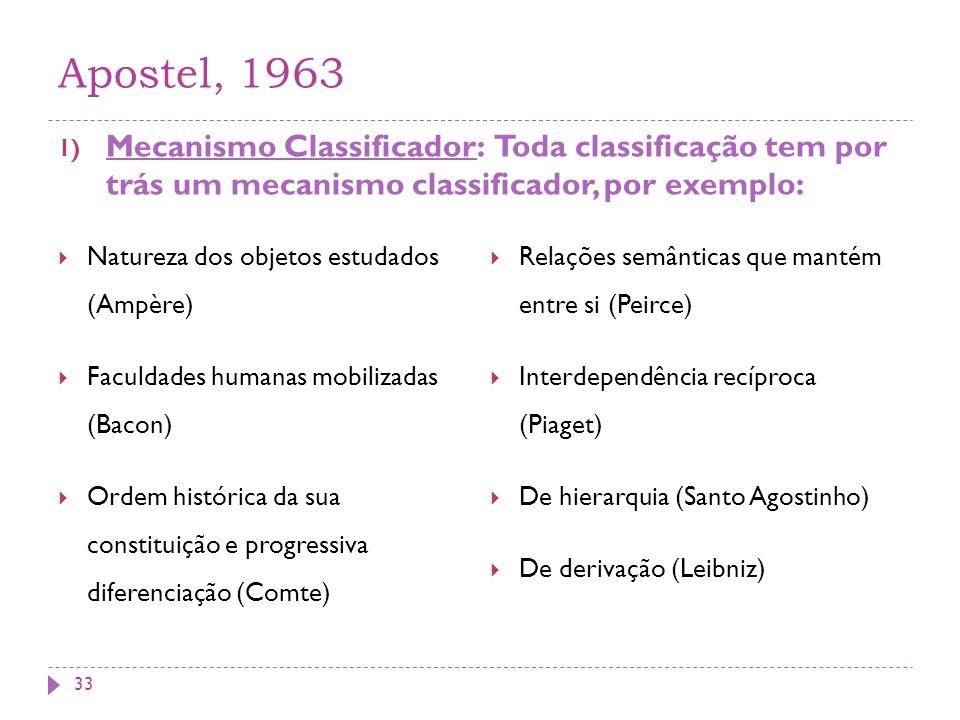 Apostel, 1963 Mecanismo Classificador: Toda classificação tem por trás um mecanismo classificador, por exemplo: