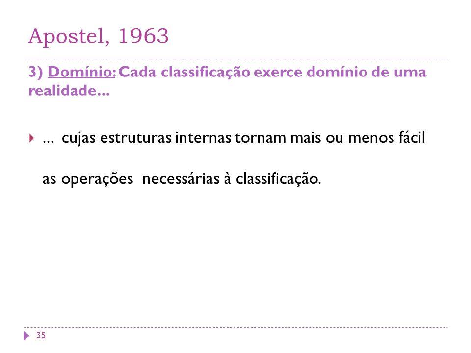 Apostel, 1963 3) Domínio: Cada classificação exerce domínio de uma realidade...