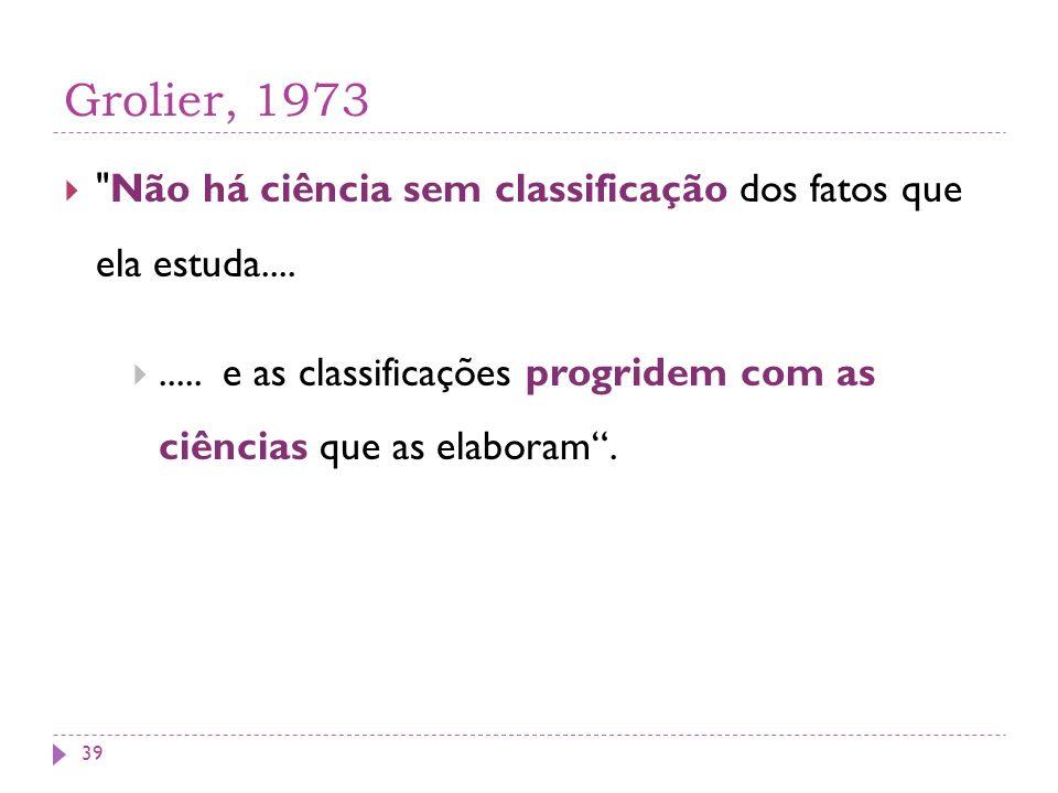 Grolier, 1973 Não há ciência sem classificação dos fatos que ela estuda....