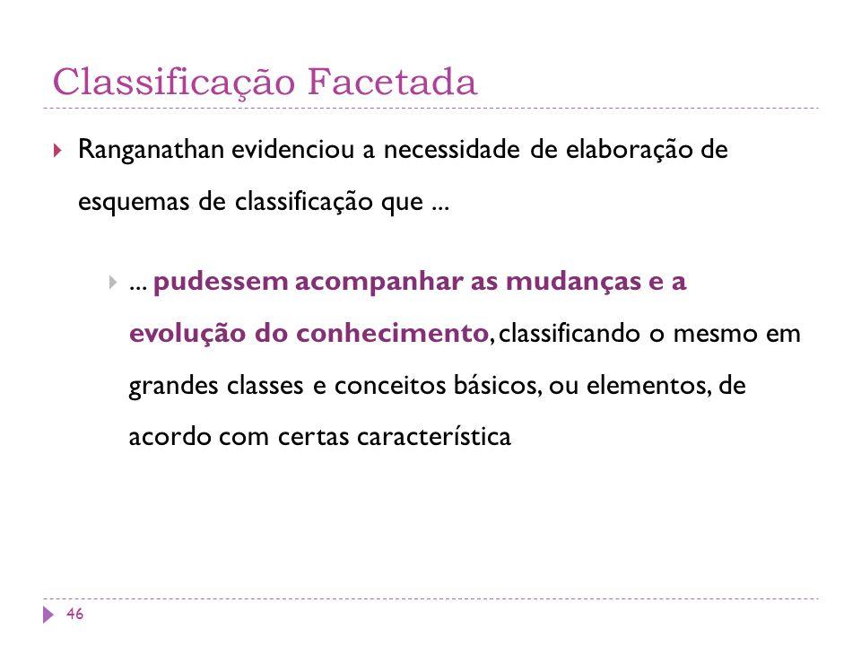 Classificação Facetada