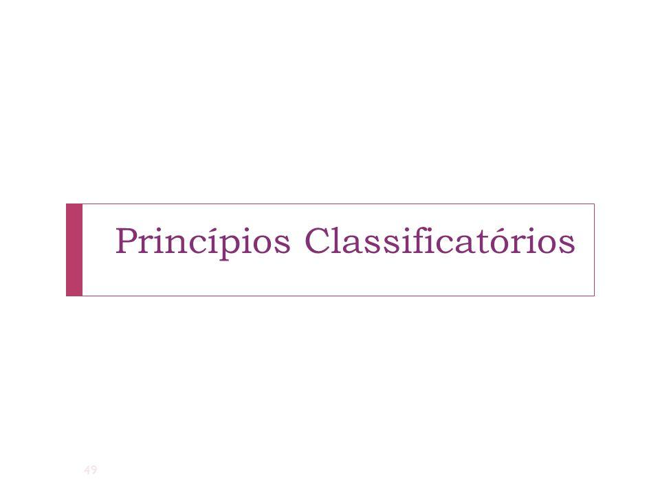 Princípios Classificatórios