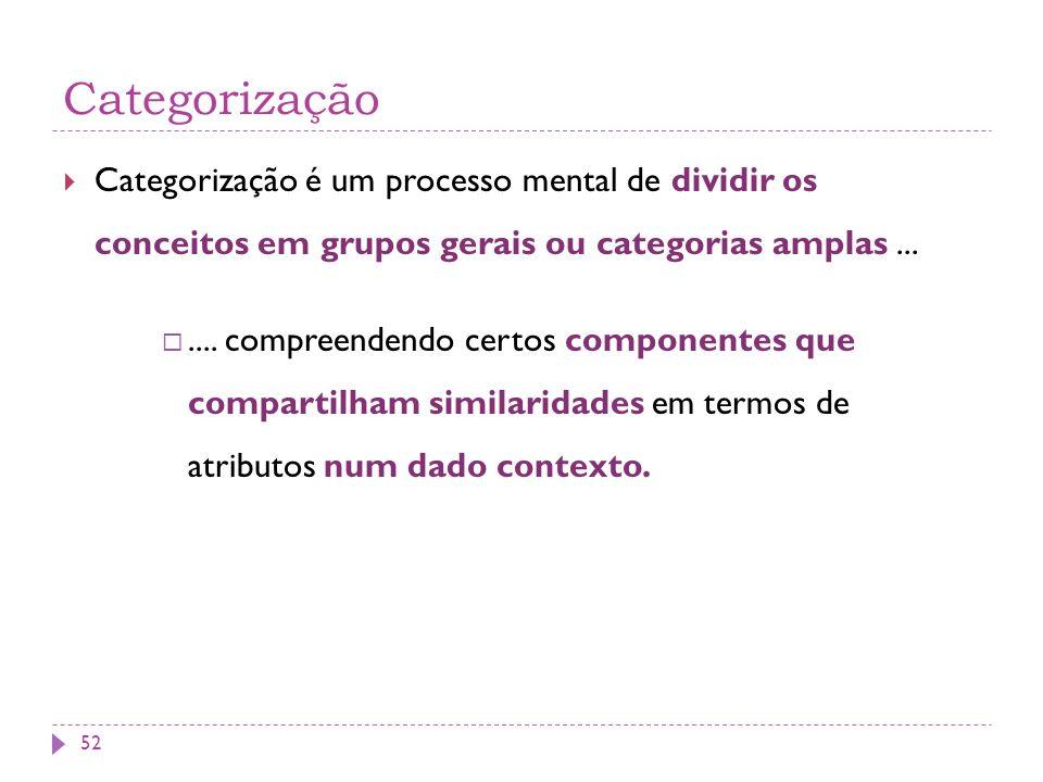 Categorização Categorização é um processo mental de dividir os conceitos em grupos gerais ou categorias amplas ...