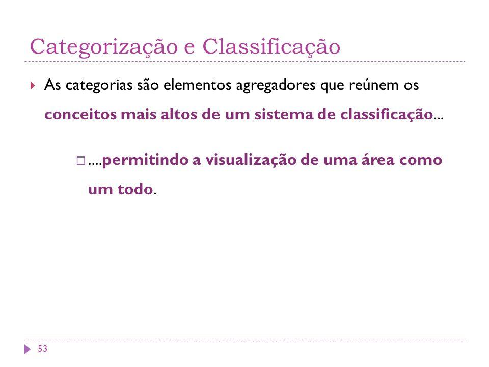 Categorização e Classificação