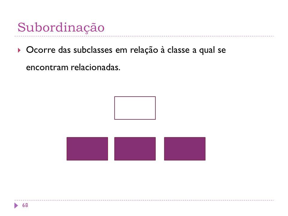 Subordinação Ocorre das subclasses em relação à classe a qual se encontram relacionadas.