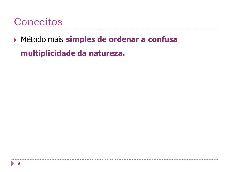 Conceitos Método mais simples de ordenar a confusa multiplicidade da natureza.