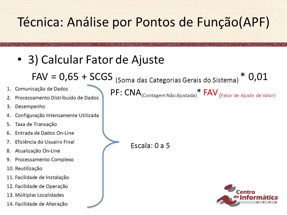 Técnica: Análise por Pontos de Função(APF)
