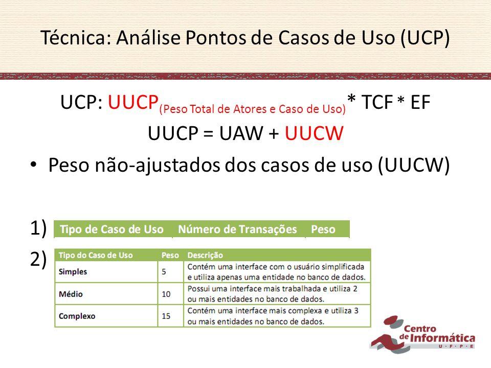 Técnica: Análise Pontos de Casos de Uso (UCP)