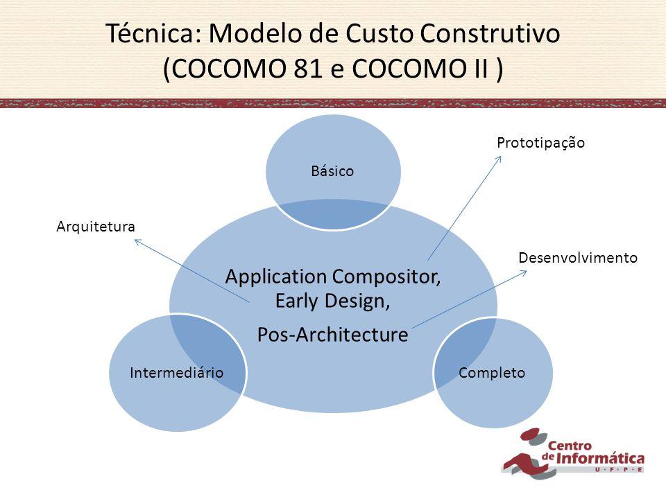 Técnica: Modelo de Custo Construtivo (COCOMO 81 e COCOMO II )