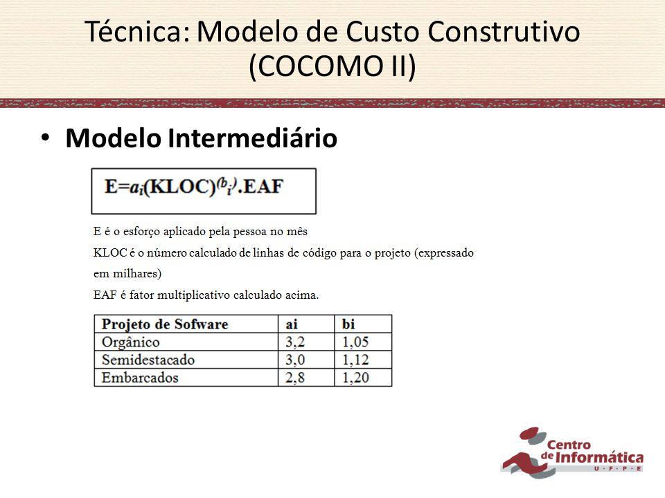 Técnica: Modelo de Custo Construtivo (COCOMO II)
