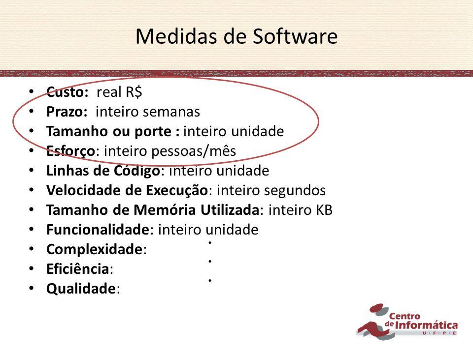 Medidas de Software Custo: real R$ Prazo: inteiro semanas