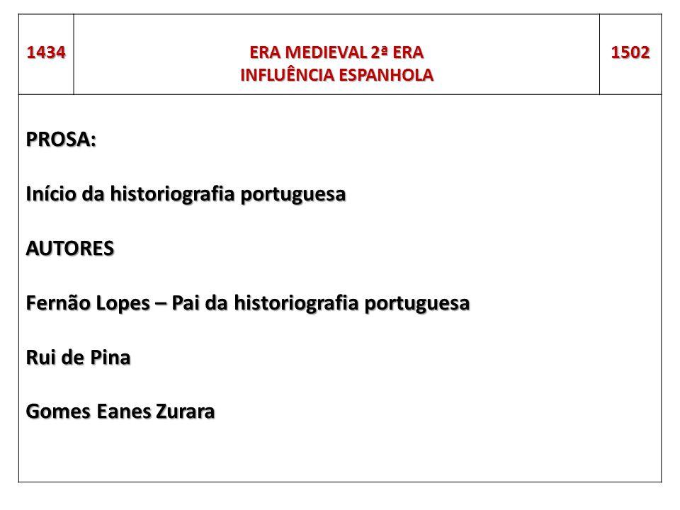 Início da historiografia portuguesa AUTORES