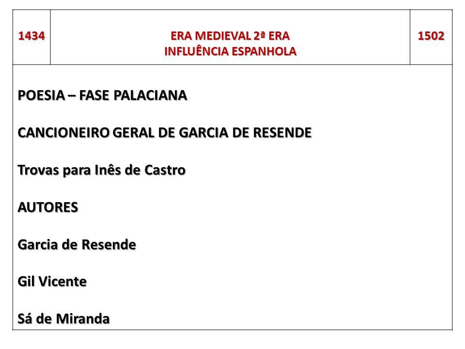 POESIA – FASE PALACIANA CANCIONEIRO GERAL DE GARCIA DE RESENDE
