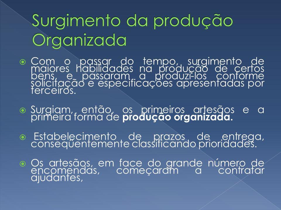 Surgimento da produção Organizada