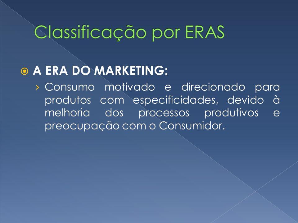 Classificação por ERAS