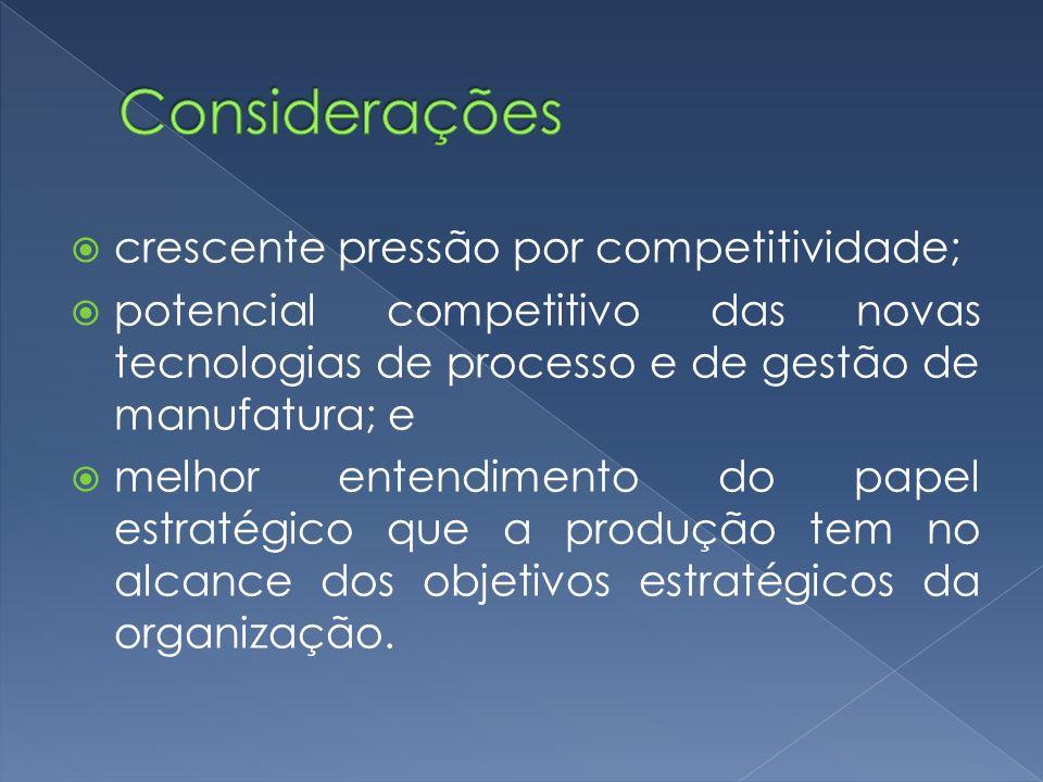 Considerações crescente pressão por competitividade;