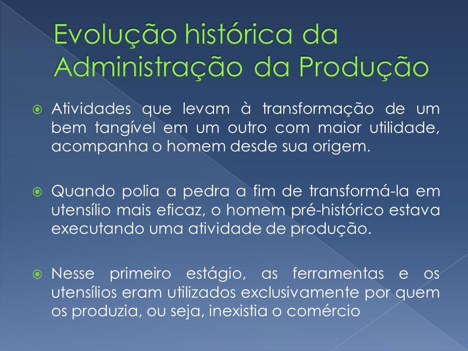 Evolução histórica da Administração da Produção