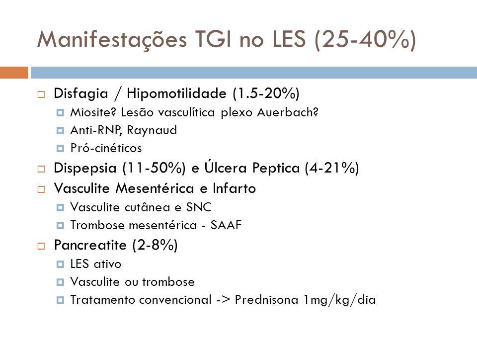 Manifestações TGI no LES (25-40%)