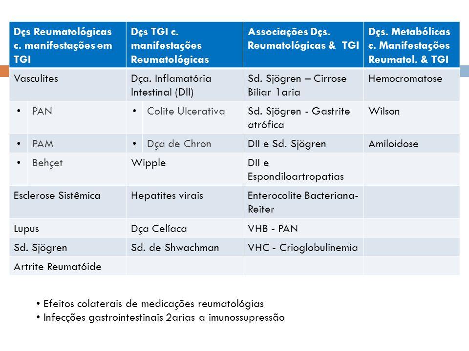 Dçs Reumatológicas c. manifestações em TGI