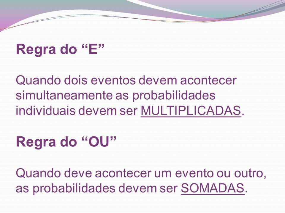 Regra do E Quando dois eventos devem acontecer simultaneamente as probabilidades individuais devem ser MULTIPLICADAS.