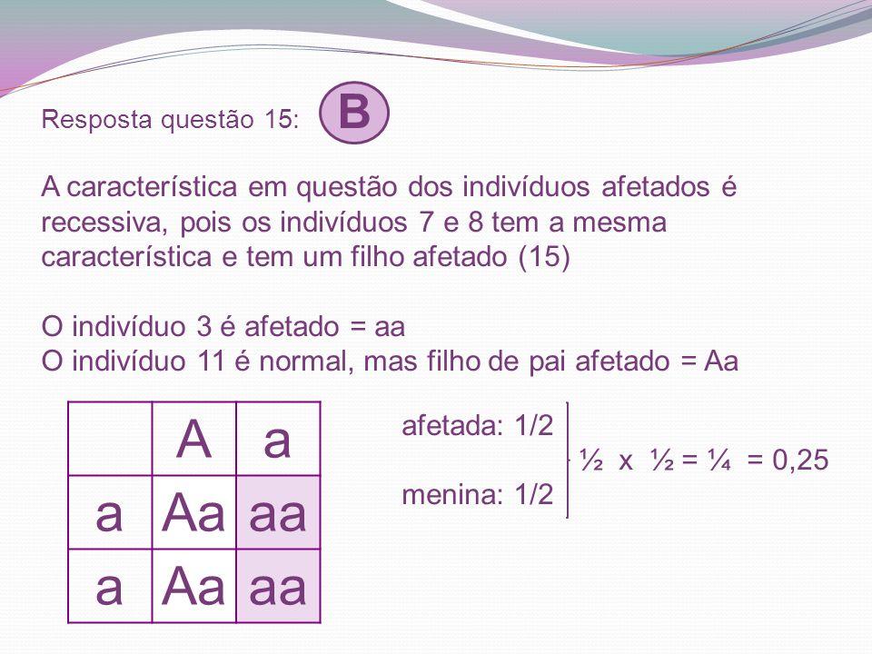 Resposta questão 15: B A característica em questão dos indivíduos afetados é recessiva, pois os indivíduos 7 e 8 tem a mesma característica e tem um filho afetado (15) O indivíduo 3 é afetado = aa O indivíduo 11 é normal, mas filho de pai afetado = Aa afetada: 1/2 ½ x ½ = ¼ = 0,25 menina: 1/2