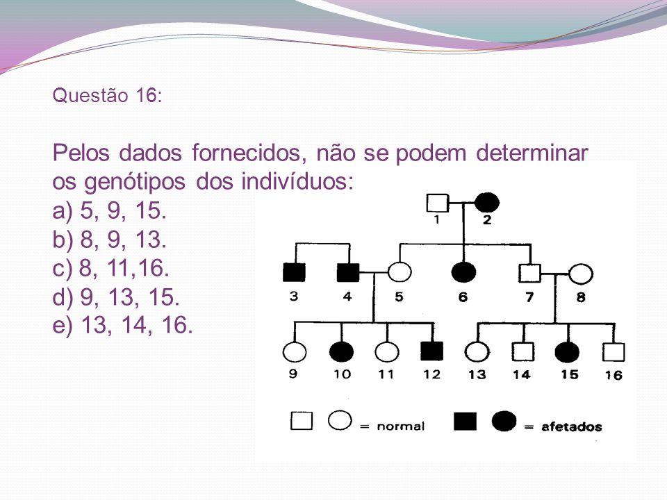 Questão 16: Pelos dados fornecidos, não se podem determinar os genótipos dos indivíduos: a) 5, 9, 15.