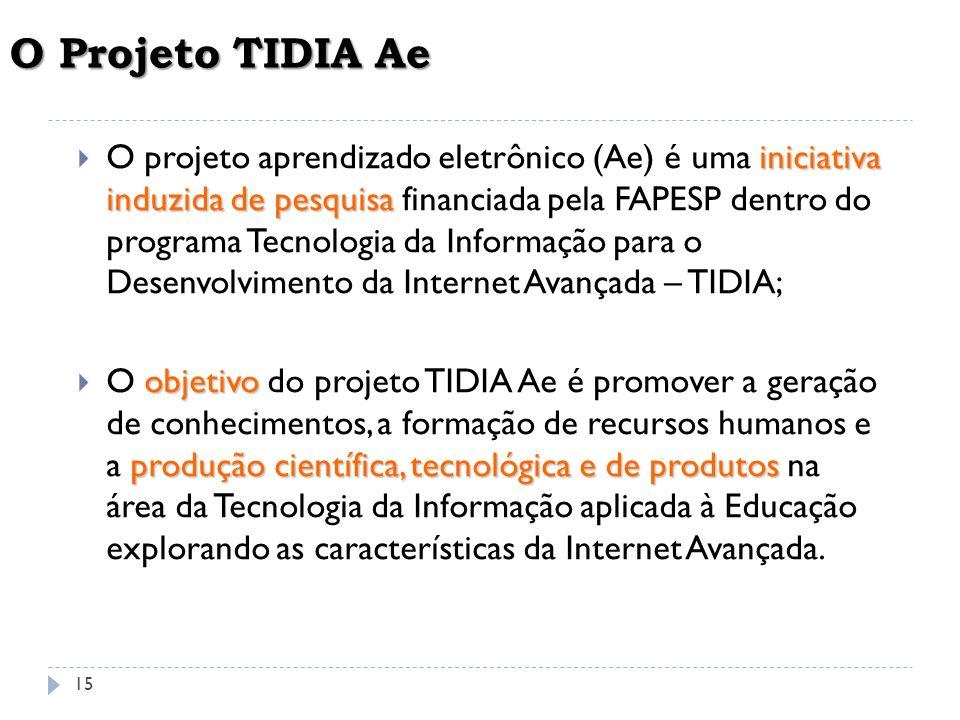 O Projeto TIDIA Ae