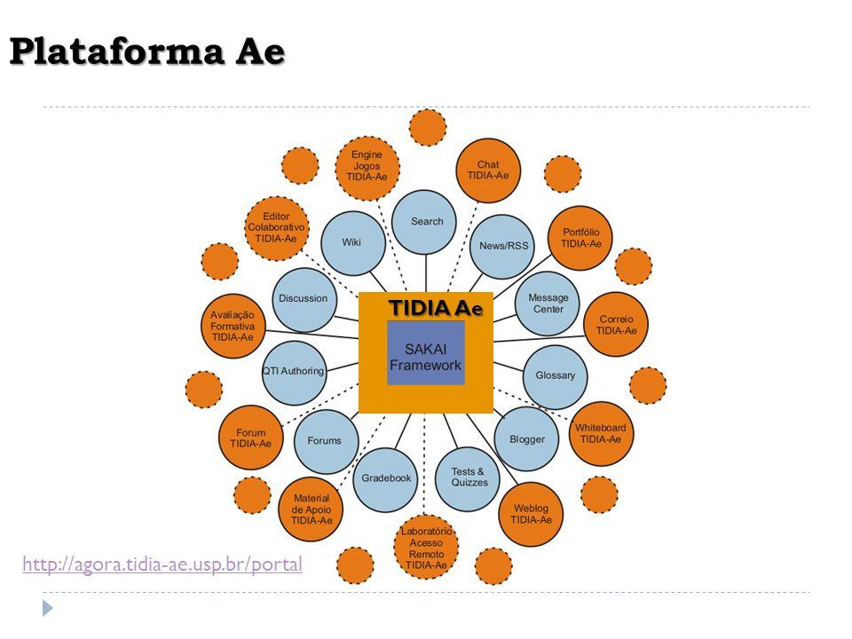 Plataforma Ae TIDIA Ae http://agora.tidia-ae.usp.br/portal