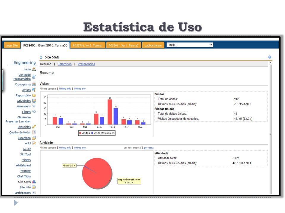 Estatística de Uso