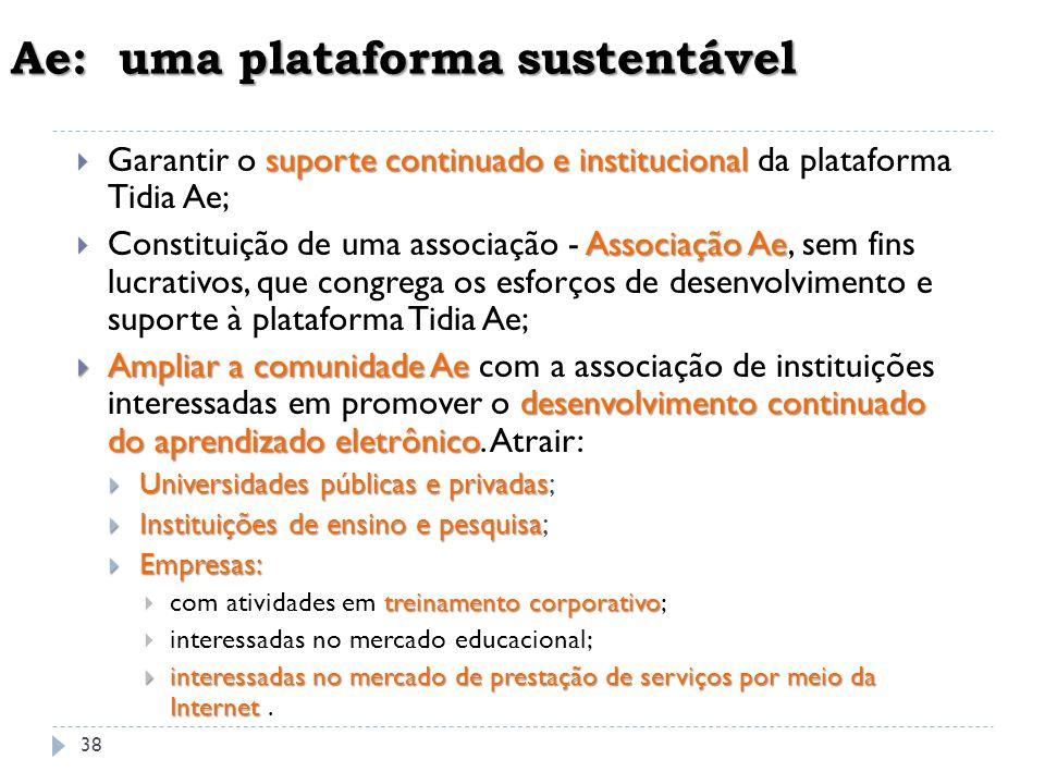 Ae: uma plataforma sustentável