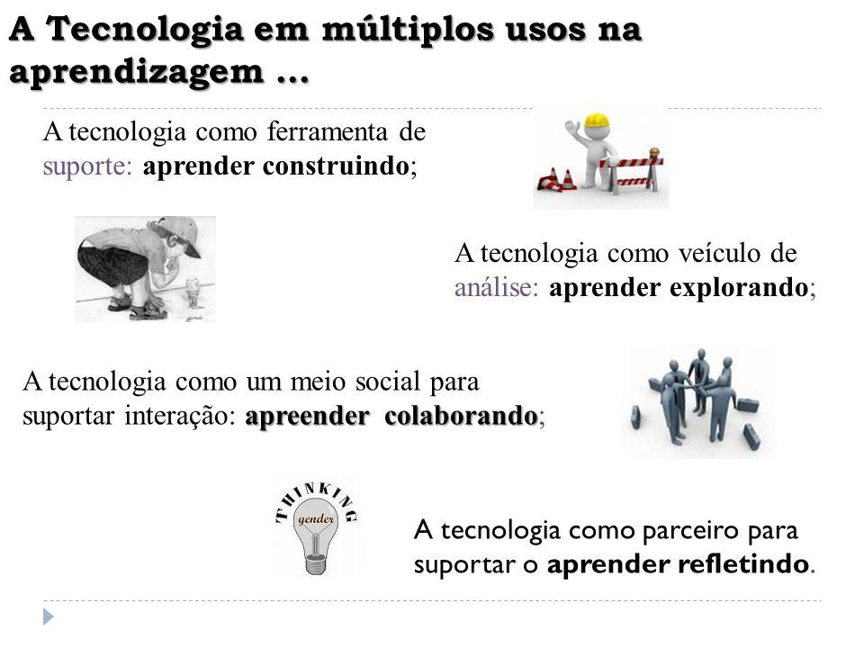 A Tecnologia em múltiplos usos na aprendizagem …