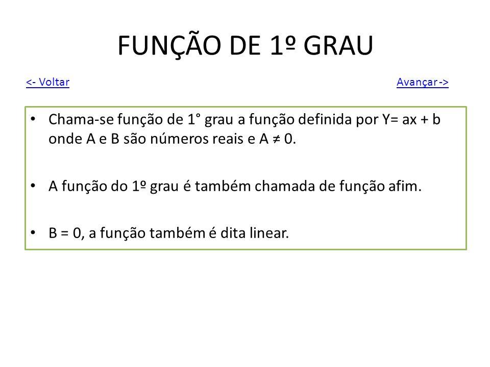 FUNÇÃO DE 1º GRAU <- Voltar. Avançar -> Chama-se função de 1° grau a função definida por Y= ax + b onde A e B são números reais e A ≠ 0.