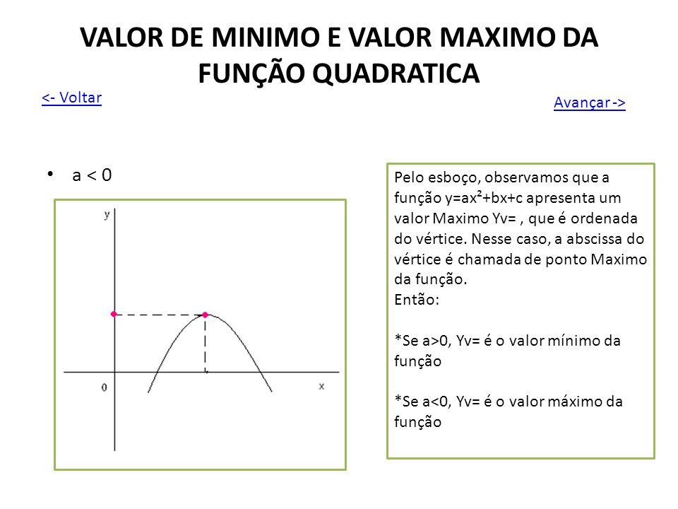 VALOR DE MINIMO E VALOR MAXIMO DA FUNÇÃO QUADRATICA