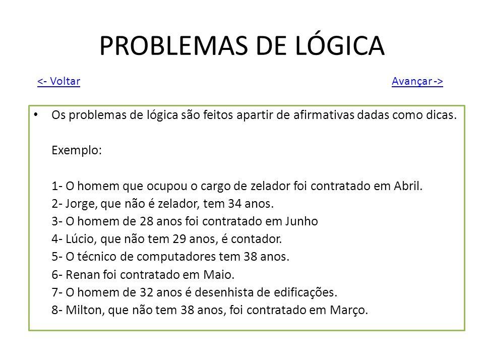 PROBLEMAS DE LÓGICA <- Voltar. Avançar -> Os problemas de lógica são feitos apartir de afirmativas dadas como dicas.