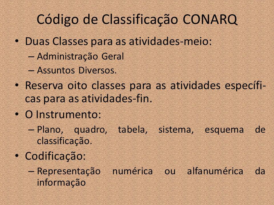 Código de Classificação CONARQ