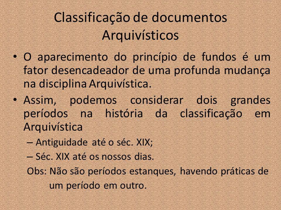 Classificação de documentos Arquivísticos