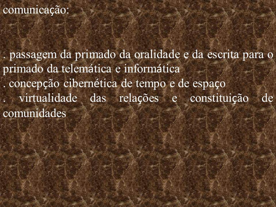 comunicação: . passagem da primado da oralidade e da escrita para o primado da telemática e informática.