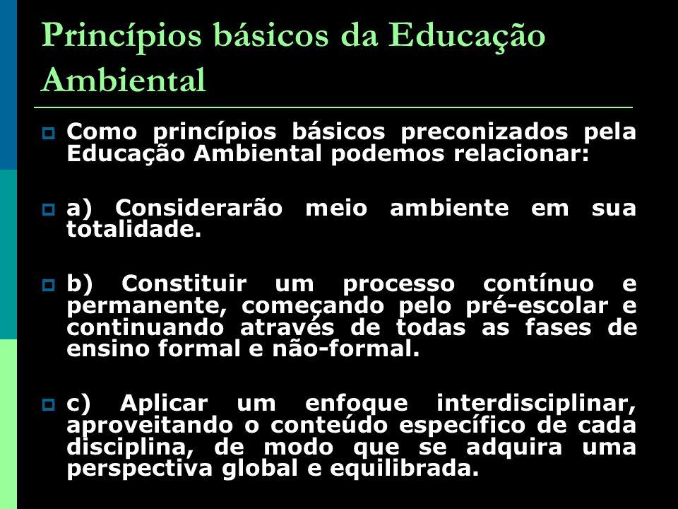 Princípios básicos da Educação Ambiental