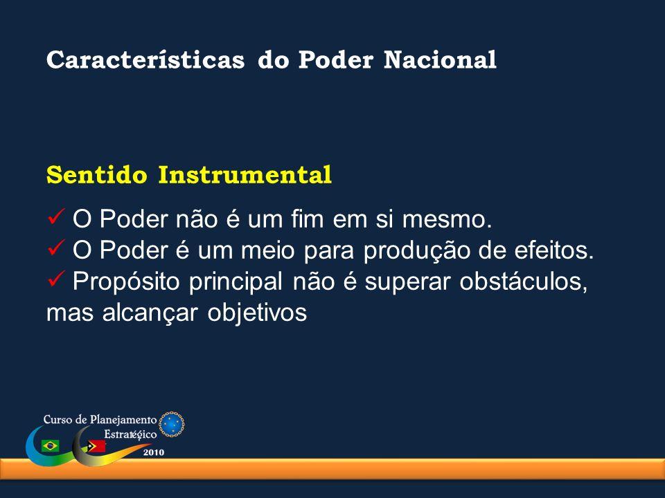 Características do Poder Nacional