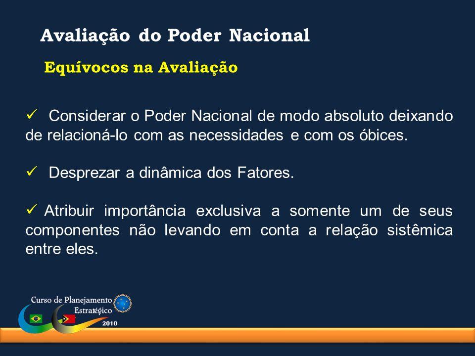 Avaliação do Poder Nacional