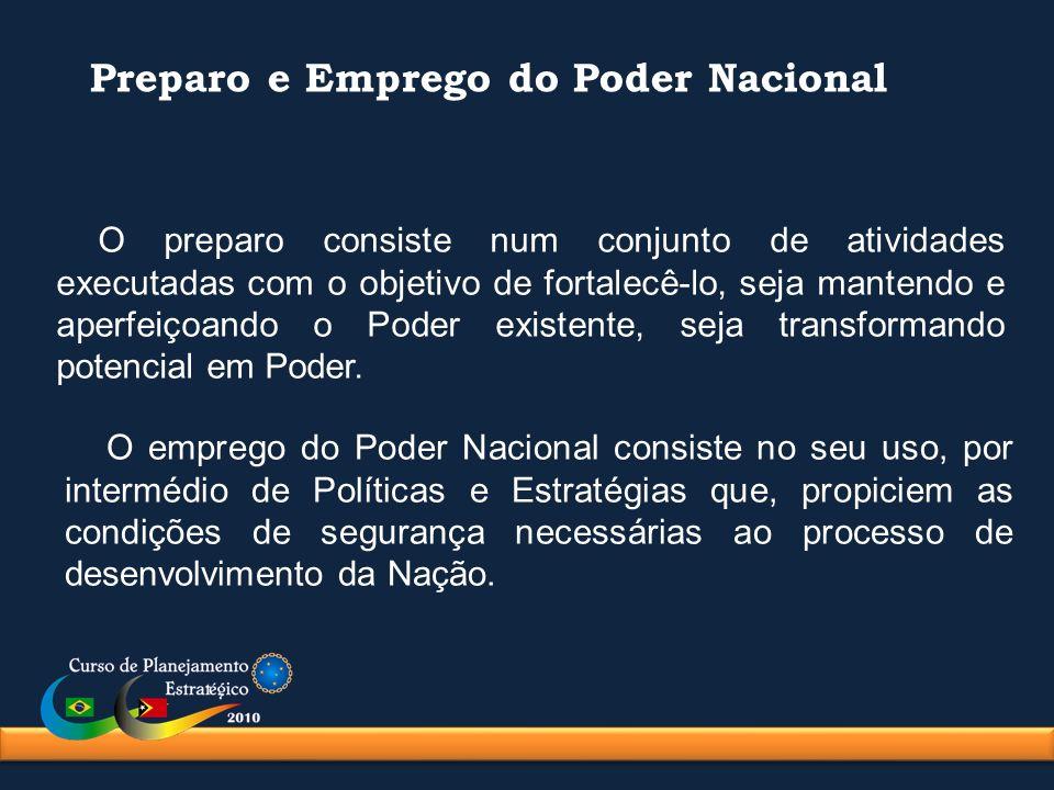 Preparo e Emprego do Poder Nacional