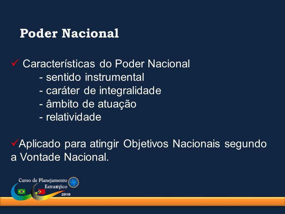 Poder Nacional Características do Poder Nacional