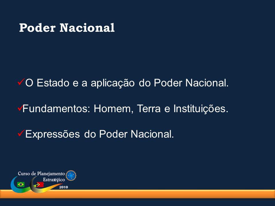 Poder Nacional O Estado e a aplicação do Poder Nacional.