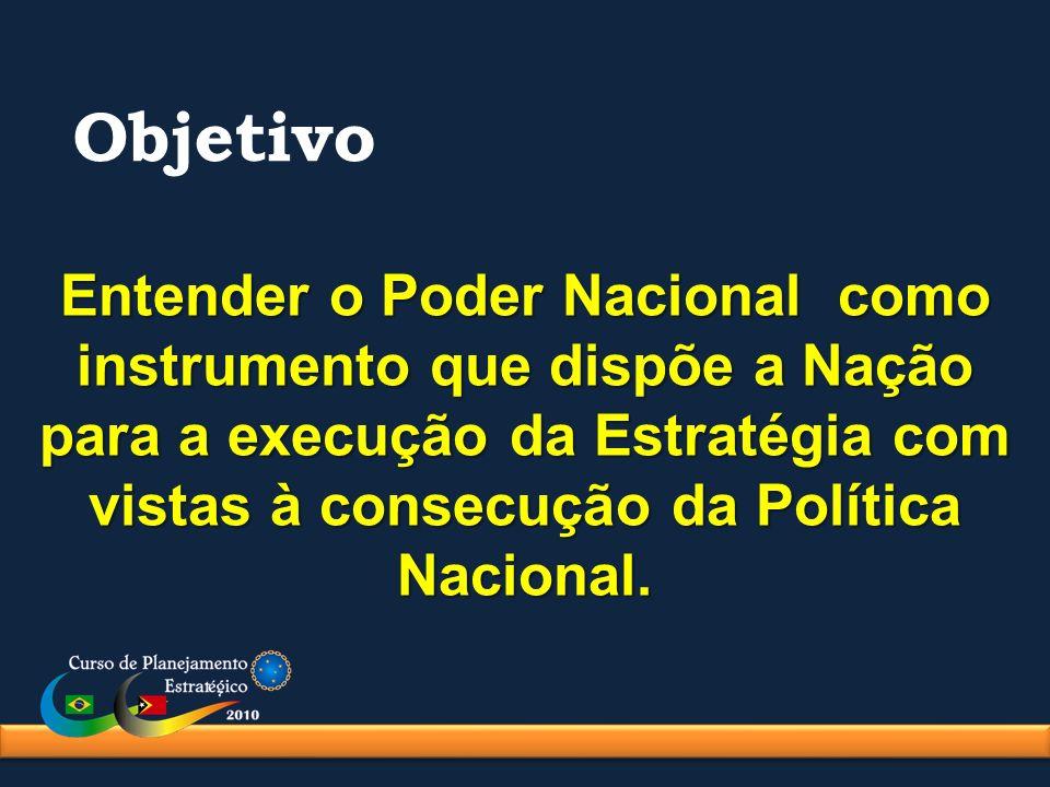 Objetivo Entender o Poder Nacional como instrumento que dispõe a Nação para a execução da Estratégia com vistas à consecução da Política Nacional.
